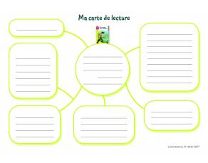Ma carte de lecture des contes de Perrault  (gabarit modifiable)